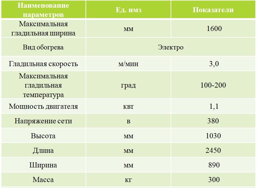 характеристика DB 1600